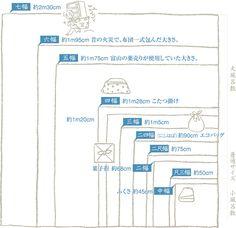 furoshiki sizes