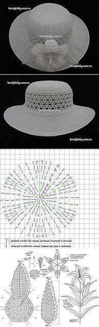 Letras e Artes da Lalá: Chapéu em crochê