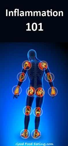 Inflammation 101: Learn all about inflammation and how to reduce it naturally.