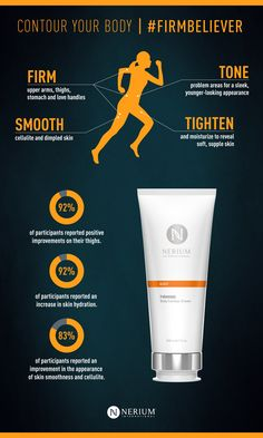You'll become a #firmbeliever after reading these must-know facts about Nerium's Firming Body Contour Cream.