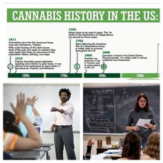 IN HONOR of teachers/professors/educators and getting them & their respective associations/unions involved, a brief CANNABIS HISTORY IN THE U.S. CIRCA 1600-1900.