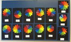 Mrs. Art Teacher!: classic color wheels