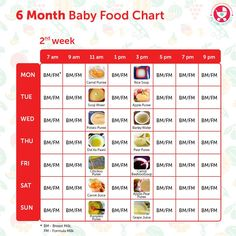 6 month baby food chart indian food chart for 6 months old baby