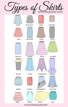 Best guide to the different types of skirts for fashion or sewing. Here are 21 types of skirts with photos and illustrations. Fashion Terminology, Fashion Terms, Fashion Mode, Types Of Fashion Styles, Skirt Fashion, Fashion Outfits, Types Of Style, Types Of Clothing Styles, Fashion 101