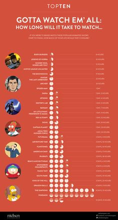 Gotta Watch Em All How Long Would It Take To Binge Popular Animated Series Infographic