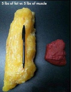 Did you know that muscle is 3 times smaller! So it's not about your weight! It's about your body fat % Shift your mindset and learn more at www.venicenutritioncoach.com