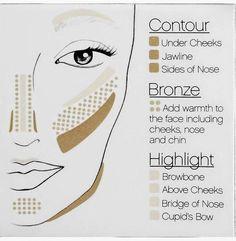 Smashbox Step-By-Step Contour Kit Exclusive to Sephora NEU! Smashbox Step-by-Step Contour Kit Exklusiv bei Sephora Contour Kit, Highlighter Makeup, Contour Makeup, Contouring And Highlighting, Face Makeup, How To Contour, Face Contouring, Contouring Makeup, Makeup Tricks