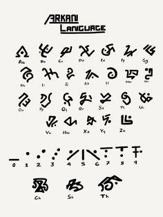 Ark Survival Evolved   Arkan Language Guide By DjayMasi