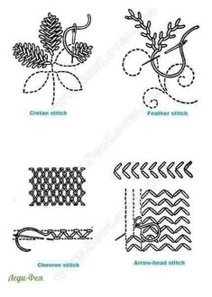 Diy Embroidery Stitches, Sewing Stitches, Embroidery Needles, Embroidery Techniques, Ribbon Embroidery, Cross Stitch Embroidery, Embroidery Patterns, Machine Embroidery, Diy Broderie