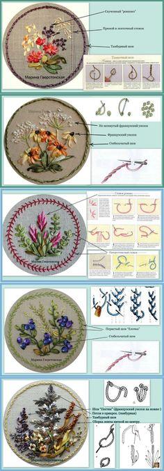 Применение швов при вышивке травок.