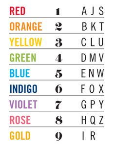 Color Numerology...interesting my favorite color is Green