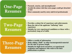 Guidelines For A Resume Teachers Cv Httpwww.teachersresumes.au You Resume Is Your .