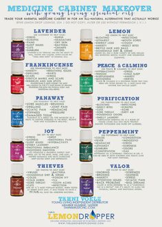 Rustchic: Young Living Essential Oils