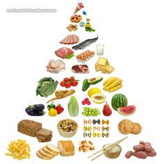 piramide da dieta para perder barriga → http://www.segredodefinicaomuscular.com/3-sugestoes-de-dieta-para-perder-barriga/ #Dieta