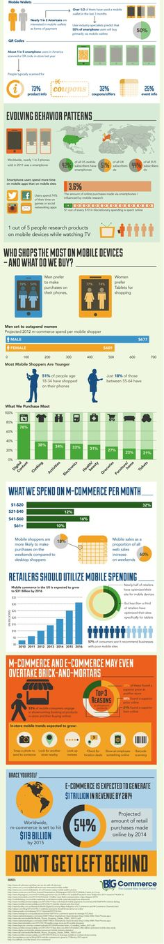 BIGCommerce - Will M-Commerce overtake E-Commerce