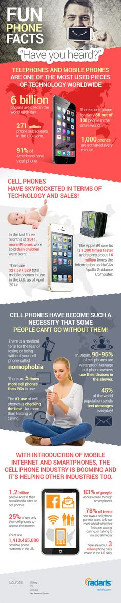 Fun Phone Facts #infographic