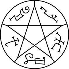 Anti Demonic Symbols
