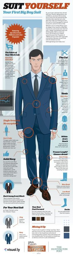 Investing in your first suit is a right-of-passage for many young professionals. This infographic will help you get the cut and color perfect! #tuxedo #style #styleformen #fashionformen #menstyle #suit #bowtie #tie #instafashion #fashion #SS15 #moda #blogmode #modehomme #fashionbloggeur #dapper #menstyle #elegant #smart #suitandties #classy #business #homme #smartlook #gentlook #menwithstyle #suitup #style #mytailorisfree #outfit #springfashion