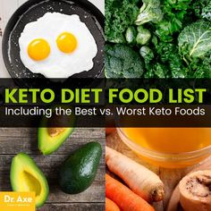 Ketogenic diet food list - Dr. Axe