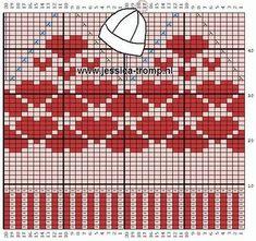 hat muts o. Fair Isle Knitting Patterns, Knitting Charts, Knitting Stitches, Knitting Designs, Knit Mittens, Knitted Gloves, Intarsia Knitting, Baby Hats Knitting, Crochet Chart