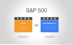 Experts say stocks will rise more in 2014 - http://www.nationaldebtrelief.com/