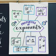 Algebra Anchor Chart EXPONENTS #anchorchart is ready! #jeweltonesforlife