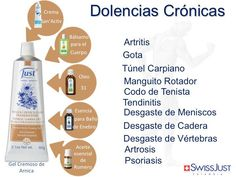 Young Living, Doterra, Detox, Essential Oils, Health Fitness, Blog, Check, Mariana, Muscle Pain