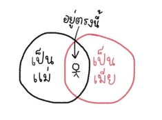 Thai Words, Feelings Book, List Of Memes, Cute Cartoon Images, Funny Mems, Cute Love Memes, Memes Funny Faces, Cute Gay Couples, Me Too Meme