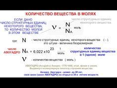 Моль. Молярная масса. Решение задач по химии. Часть 1.