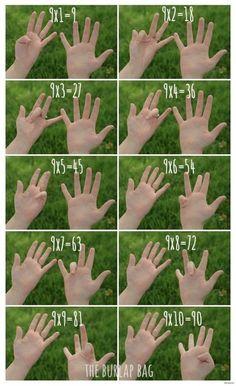 умножение на пальцах рук: 17 тыс изображений найдено в Яндекс.Картинках