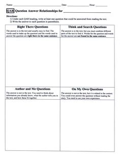 QAR - developing own questions: This strategy should be used at all grade levels.