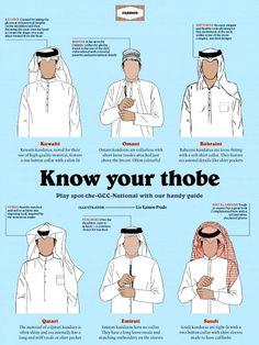 Men's thobe chart