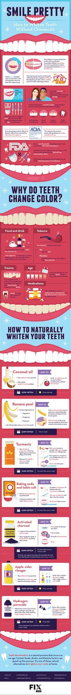 [Infographic] 7 ways you can naturally whiten your #teeth + how often you should do it! #teethwhitening #oralcare