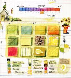 color palette garden map illustrated by Melissa Sweet Palette Garden, Christian Robinson, Melissa Sweet, Art Journal Inspiration, Journal Ideas, The Balloon, Garden Planning, Organic Recipes, Book Activities