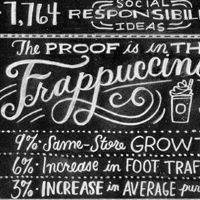 Hand lettered facts and figures By Mary Kate McDevitt • Hand Lettering and Illustration
