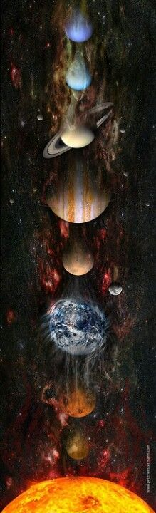 .Planets in the Solar system