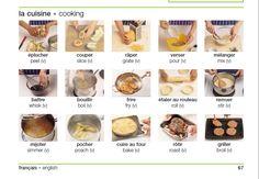 des verbes pour faire une recette