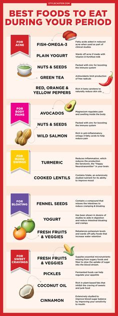 STYLECASTER | Best Foods to Eat During Period