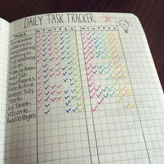 "Not Another Bullet Journal Guide - Part 5 - ""Great Modules That Are Fun"" - Have I seriously managed to push myself a month before completing my BuJo series ? Bullet Journal Décoration, Bullet Journal Ideas Pages, Bullet Journal Inspiration, Journal Guide, My Journal, Journal Paper, Art Journals, Bujo, Journal Organization"