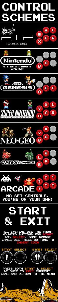 Resultado de imagen de printable 2 player arcade button insert