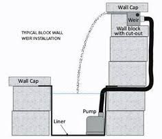 Image result for water wall feature construction details