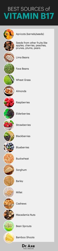 Vitamin B17 sources. #health #holistic #natural