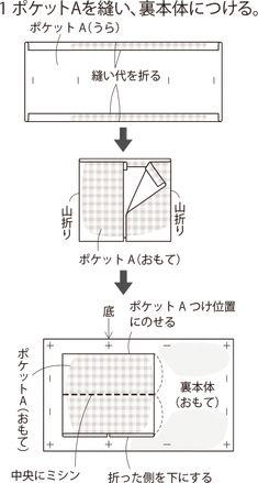 整理整頓に最適!便利なじゃばら型のカードケースの作り方|ぬくもり Diagram, Sewing, Words, Pouch, Zipper, Places, Japanese Language, Couture, Fabric Sewing
