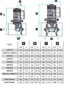 bfd35d7b4bd696926eb5d423a933999e crossword marine boat bow thruster guide docking by control's work pinterest Wesmar Bow Thruster Schematics at creativeand.co