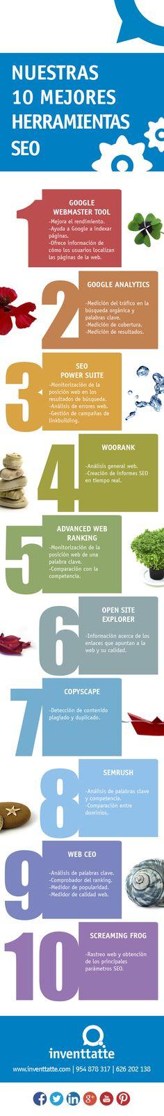 10 Herramientas esenciales del SEO en una Infografía - Nerdilandia