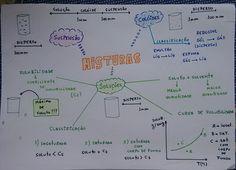 "Confira um Mapa Mental sobre ""Misturas"" e arrase na sua prova de Química do vestibular! Studyblr, Chemistry, Vestibular, Bullet Journal, Lettering, School, Teaching Chemistry, Concept Diagram, Teaching Science"