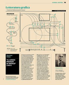 I'm a huge fan of Francesco Franchi's infographics. #infographics #graphicdesign