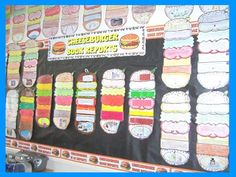 "This is a bulletin board display featuring ""yummy"" cheeseburger book report projects.  These fun projects, from Unique Teaching Resources, measure 9 x 21 inches after your students have assembled the cheeseburger templates together."