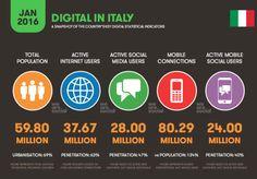 Tendenze Web 2016 - Blog - Datasys (8 internauti su 10 online ogni giorno)