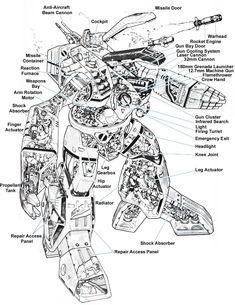 Spartan Destroid schematics.